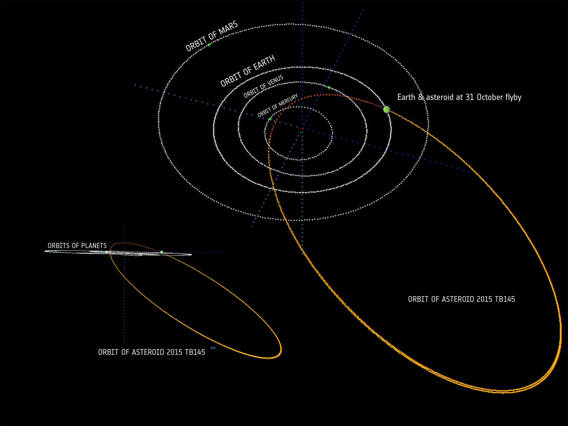 Esa Halloween Asteroid