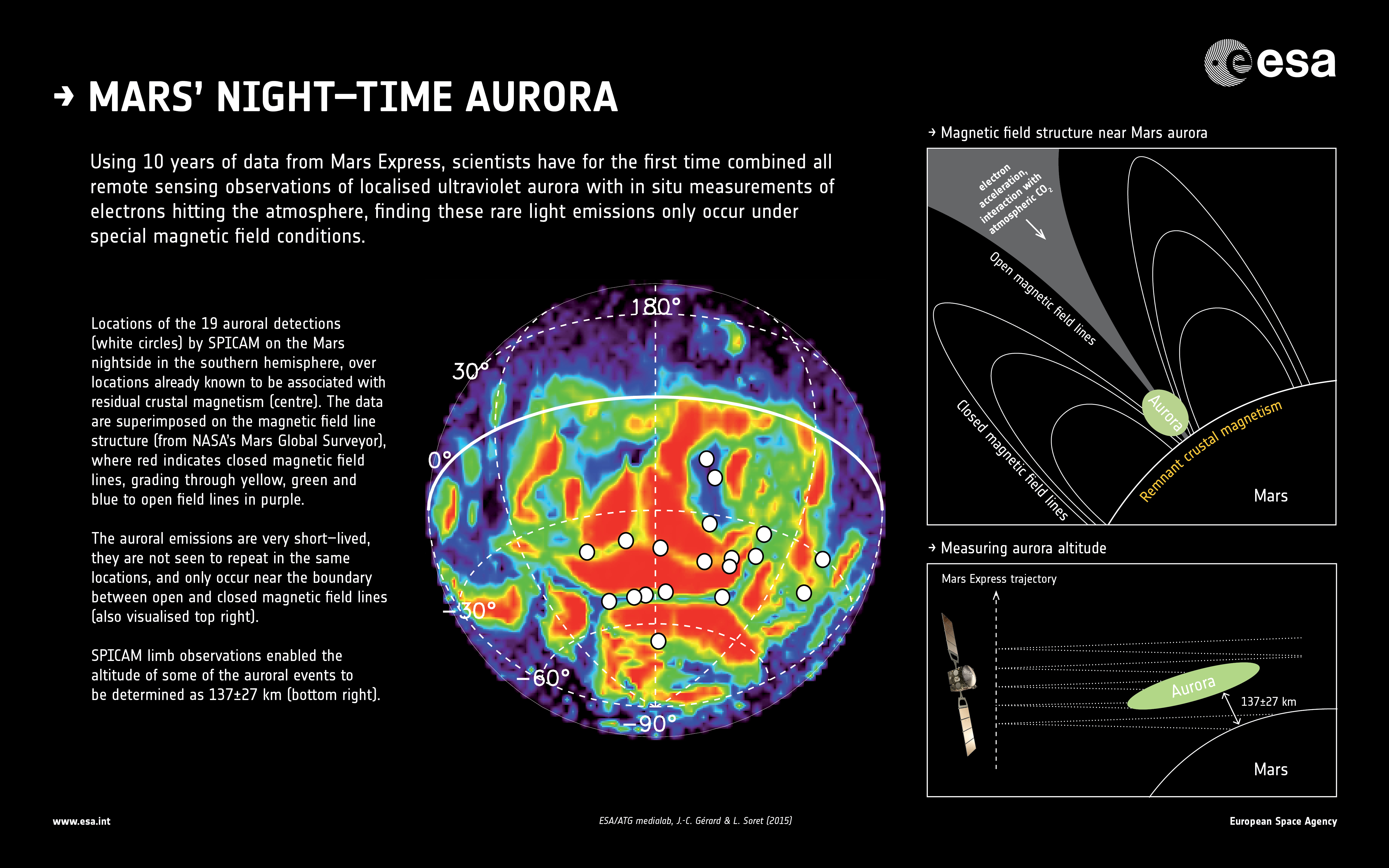 space in images - 2015 - 11 - mars' night-time aurora diagram of inside of the lungs