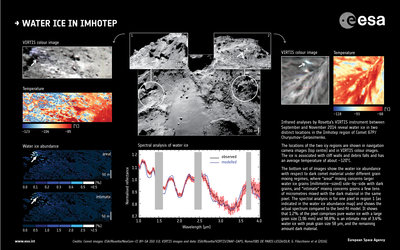 Infrared observations of water ice in Imhotep