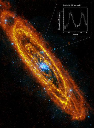 Andromeda's spinning neutron star