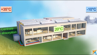 Helioclim's air-conditioning system