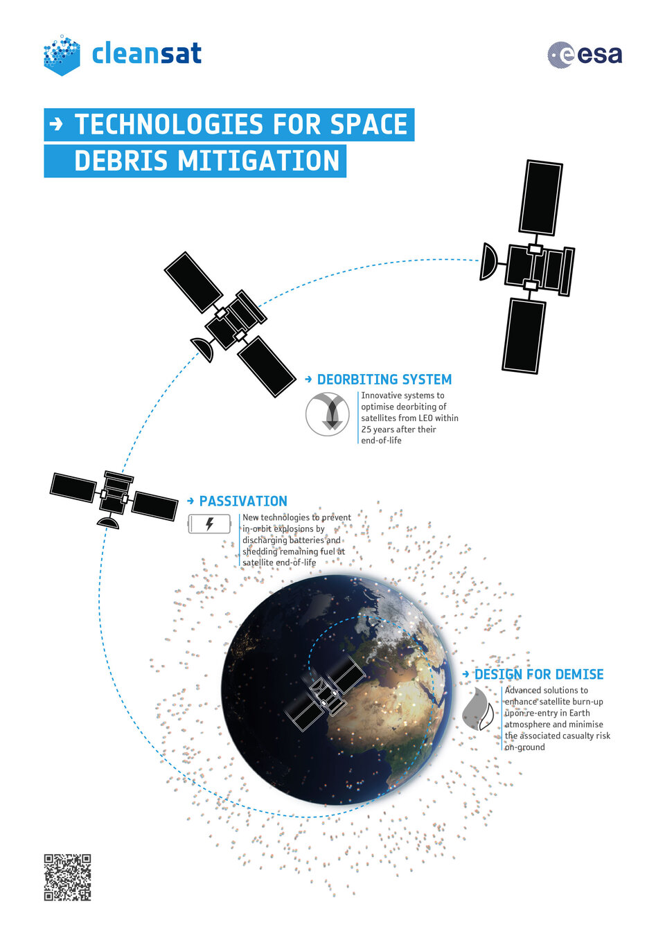 CleanSat, technologies for space debris mitigation