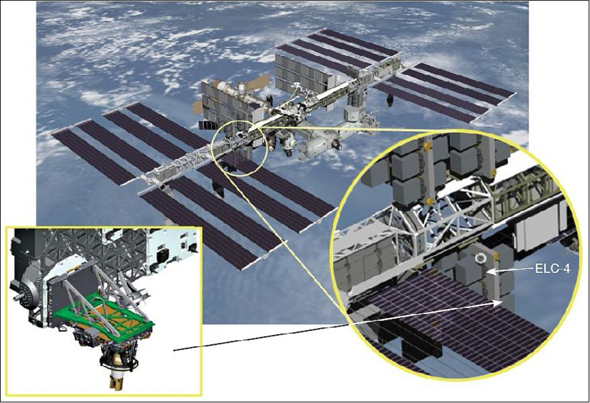 Hexapods for Space Station