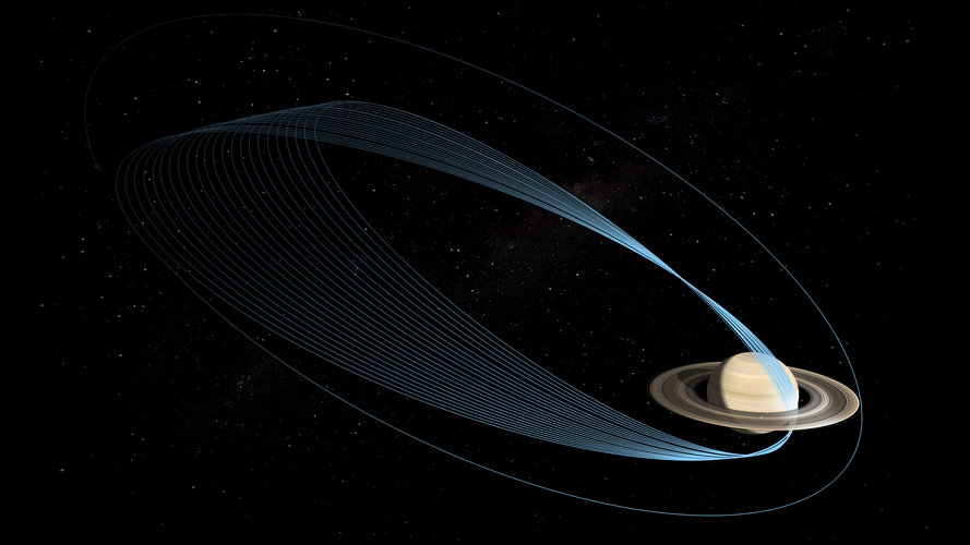 Final orbits of the Cassini spacraft at Saturn