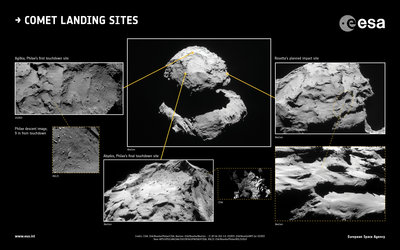Comet landing sites in context