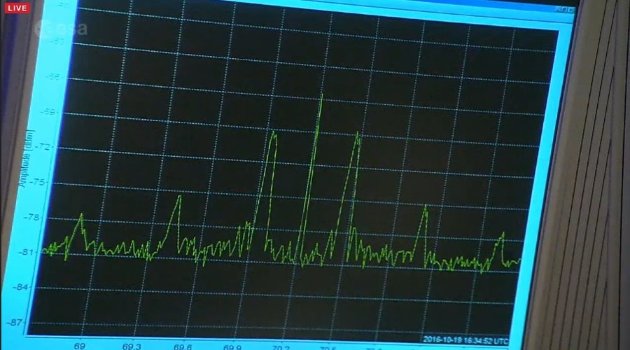 Signal received from ExoMars Trace Gas Orbiter