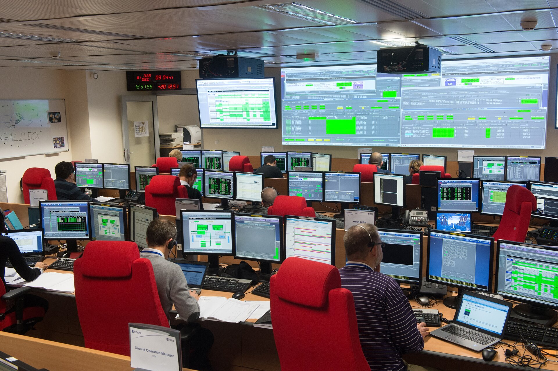 Galileo control room