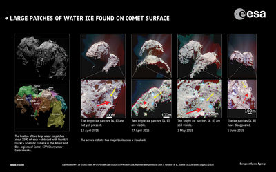 Large patches of water ice found on comet surface
