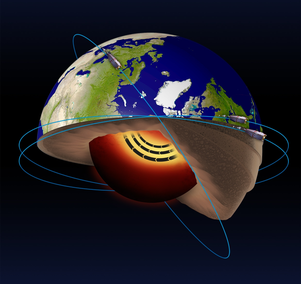 there s a jet stream in our core swarm observing the earth