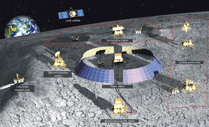 Lunar Polygon mission (courtesy of NPO Lavochkin)
