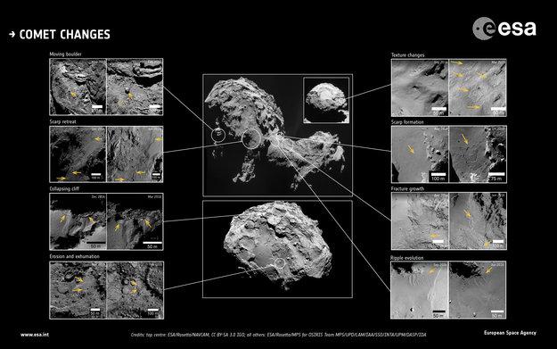 Comet changes