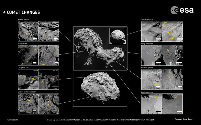 Comet_changes_node_full_image_2.jpg