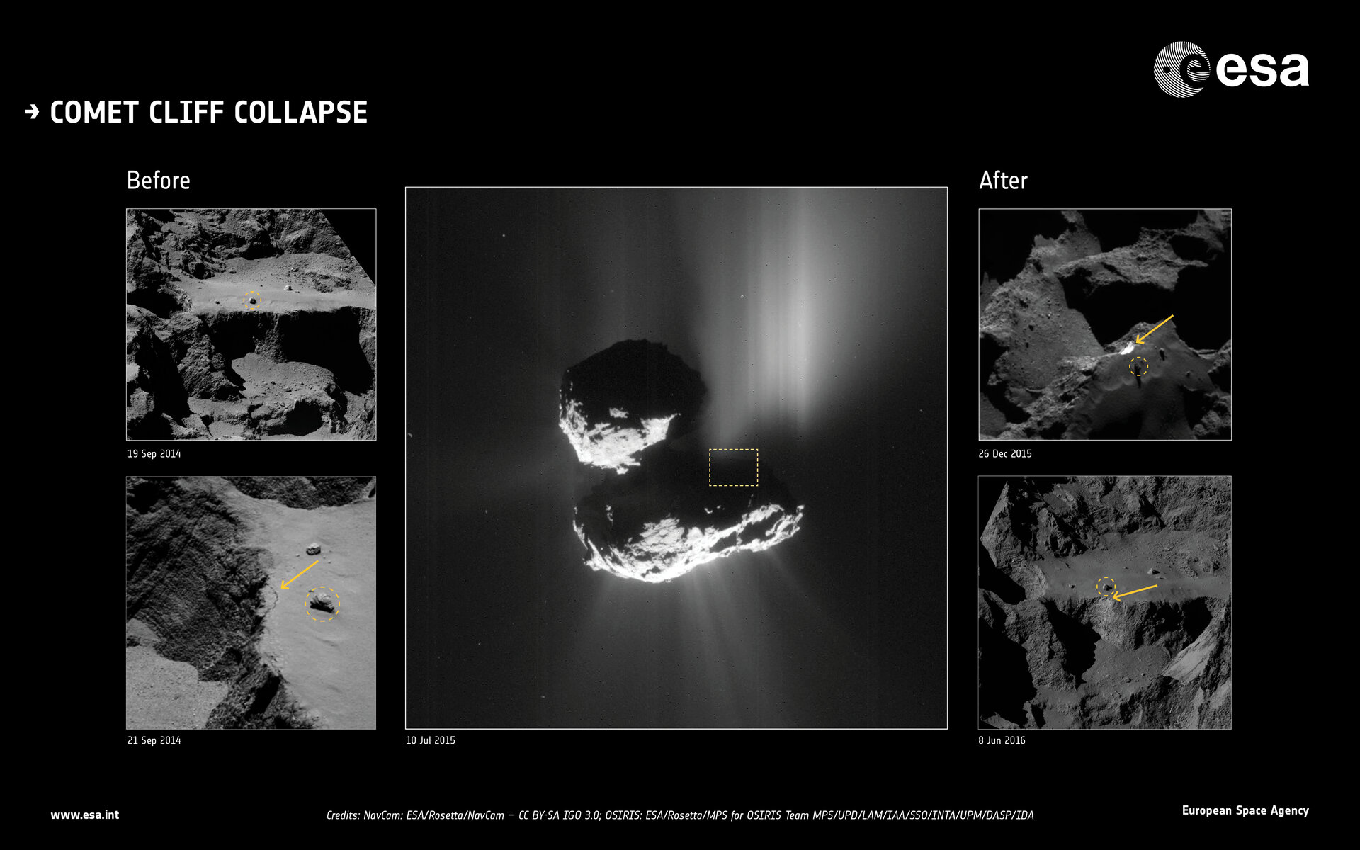 Comet cliff collapse: before and after
