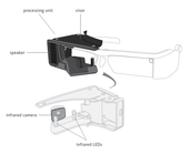 Componentes de EyeSpeak