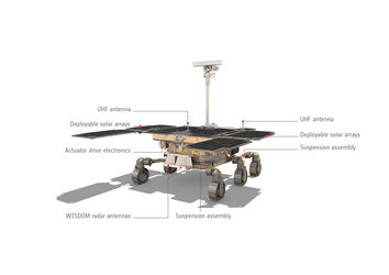 ExoMars rover: rear view, annotated