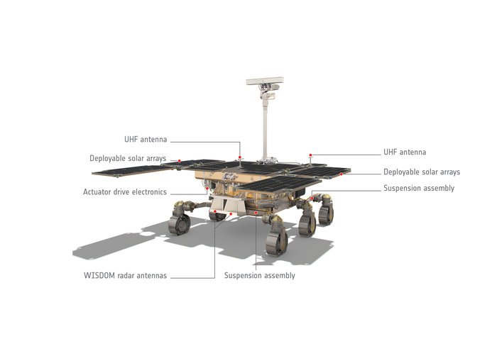 ExoMars_rover_rear_view_annotated_node_f