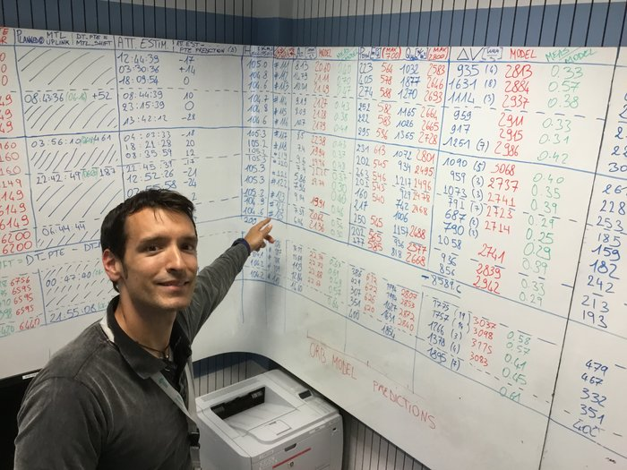 For ESA's flight dynamics team, a low-tech white board is the best way to visually track the progress of ExoMars/TGO during its aerobraking manoeuvres at Mars