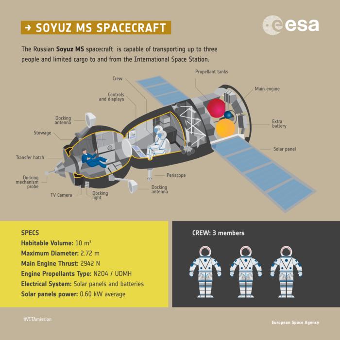 russian spacecraft soyuz - photo #1