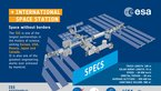 [11/47] International Space Station: an infographic