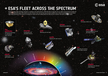 ESA's fleet across the spectrum poster 2017