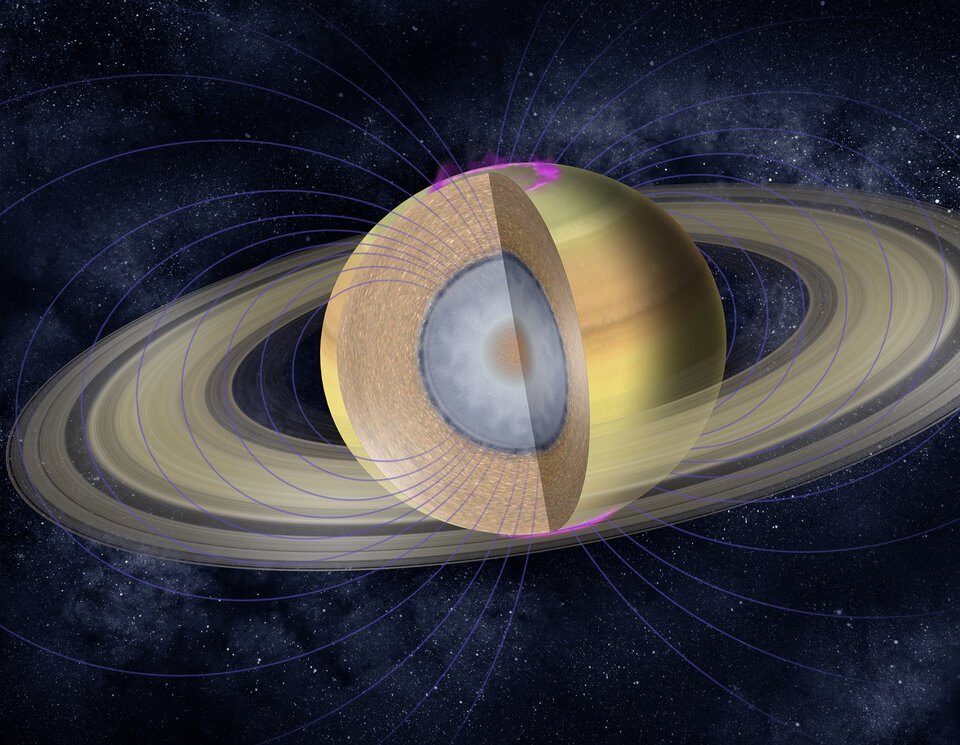 Internal structure of Saturn