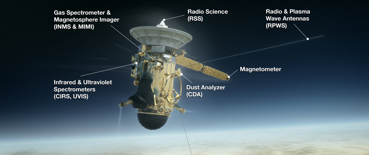 Science during Cassini's descent