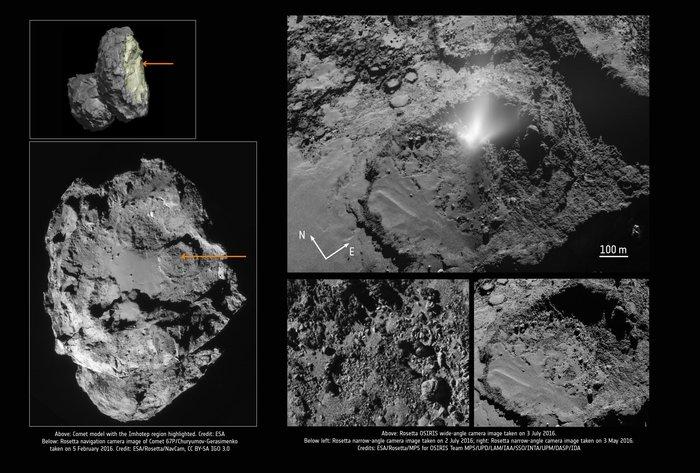 Situación de la columna de polvo en el cometa 67P