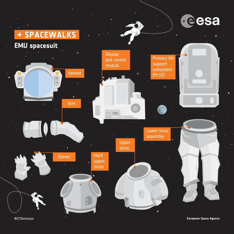 EMU spacesuit