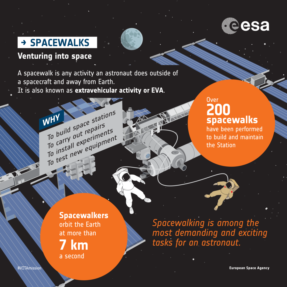 Spacewalk: what & why