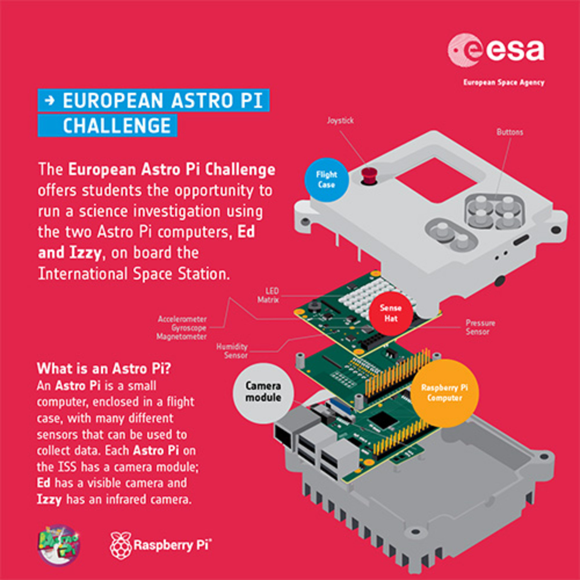 What is an Astro Pi ? / AstroPI / Education / ESA mobile
