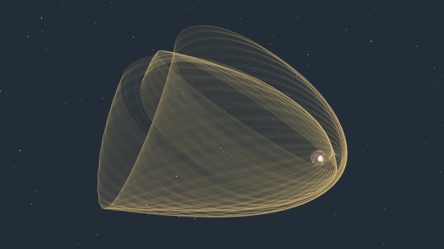 Integral's orbits 2002–17
