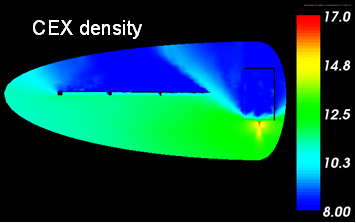 Charge exchange collisions (CEX) density