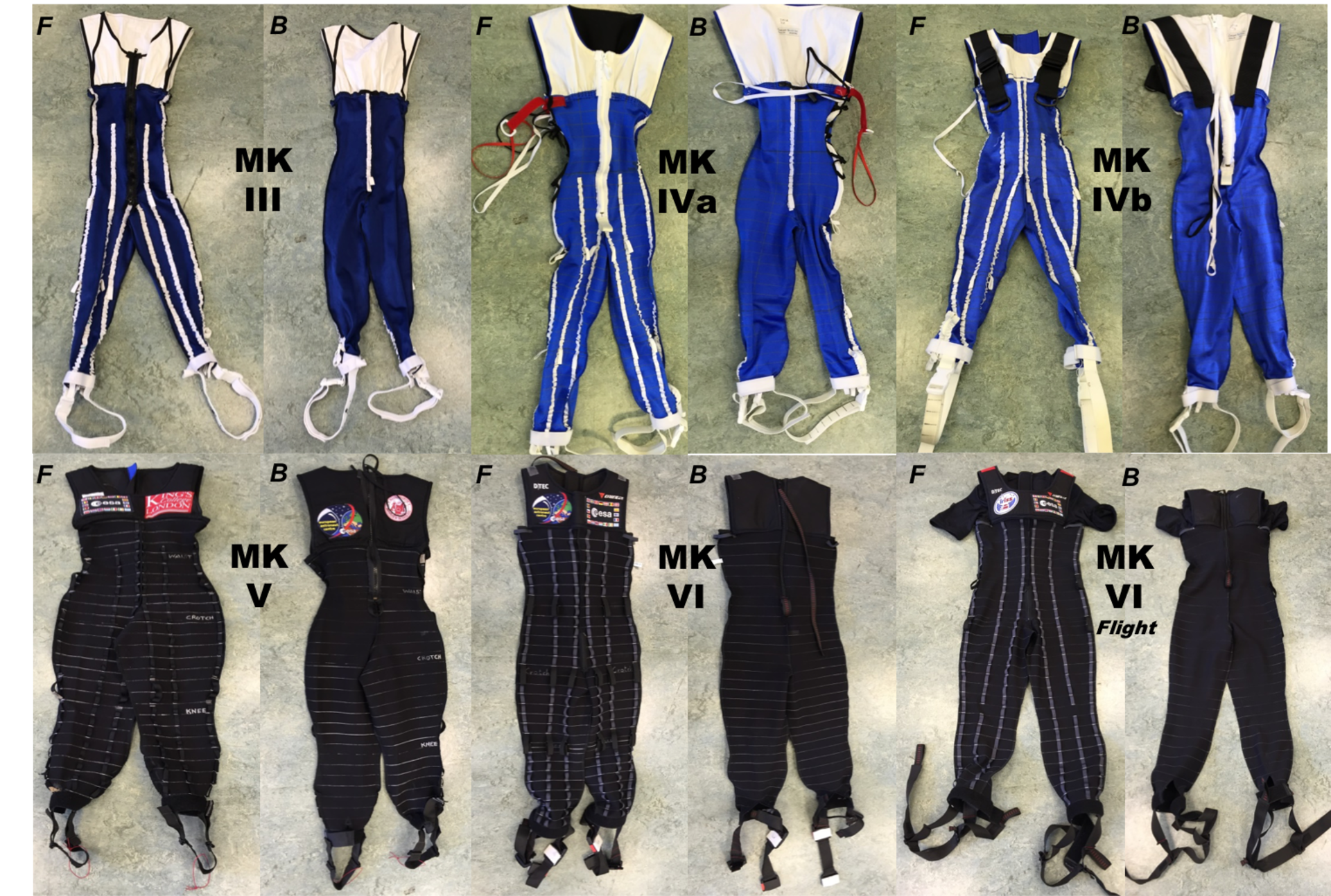 SkinSuit evolution