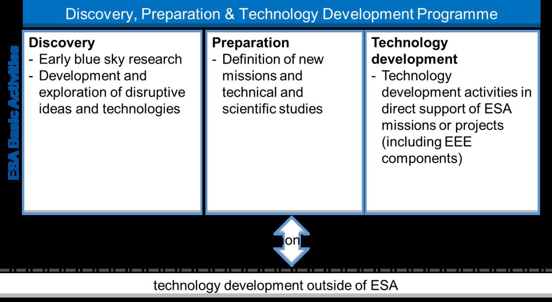 Innovation Triangle Initiative (ITI) / Shaping the Future ...