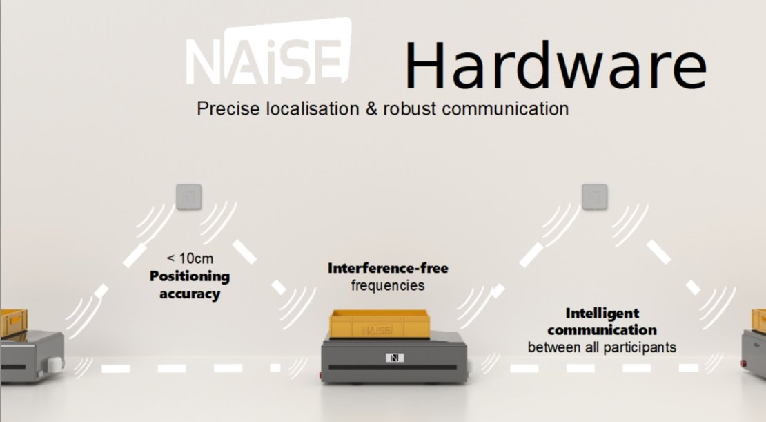 NAiSE: precise indoor navigation for vehicles, people and