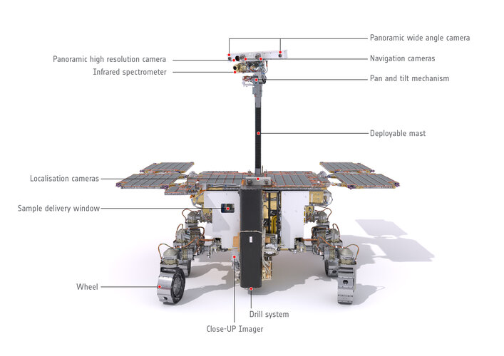 Front view of the ExoMars rover