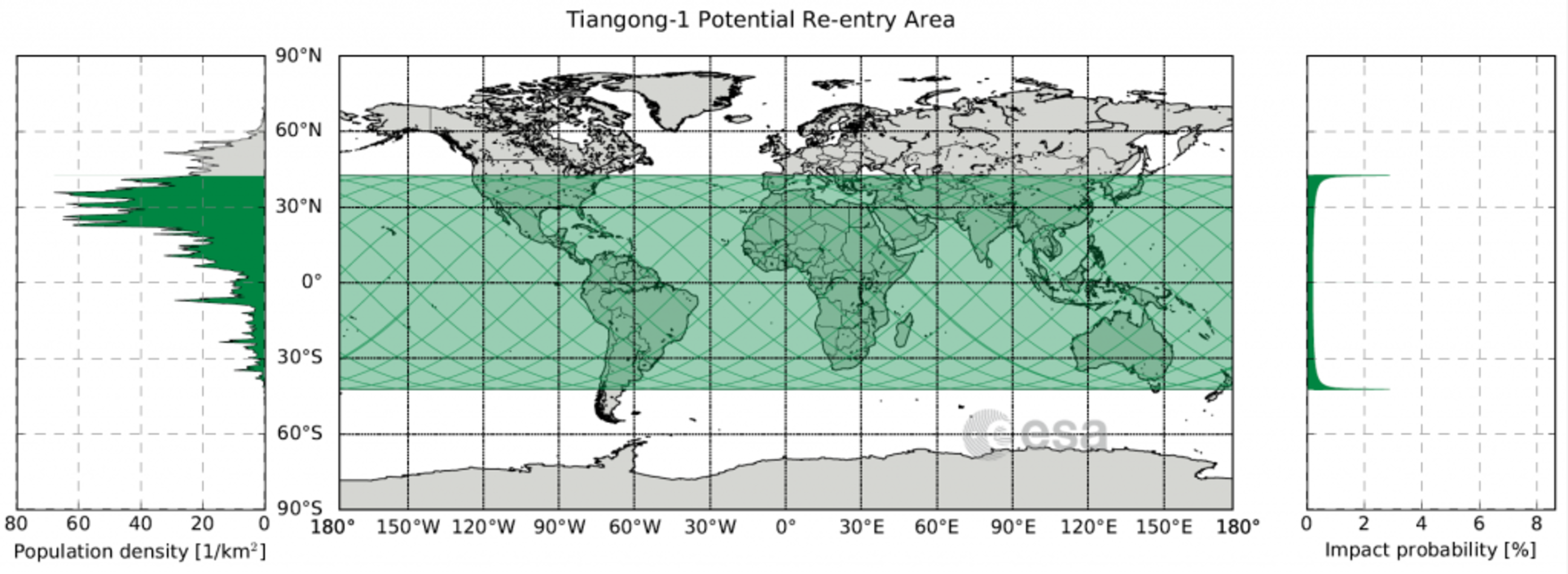 Tiangong 1 - Risk map