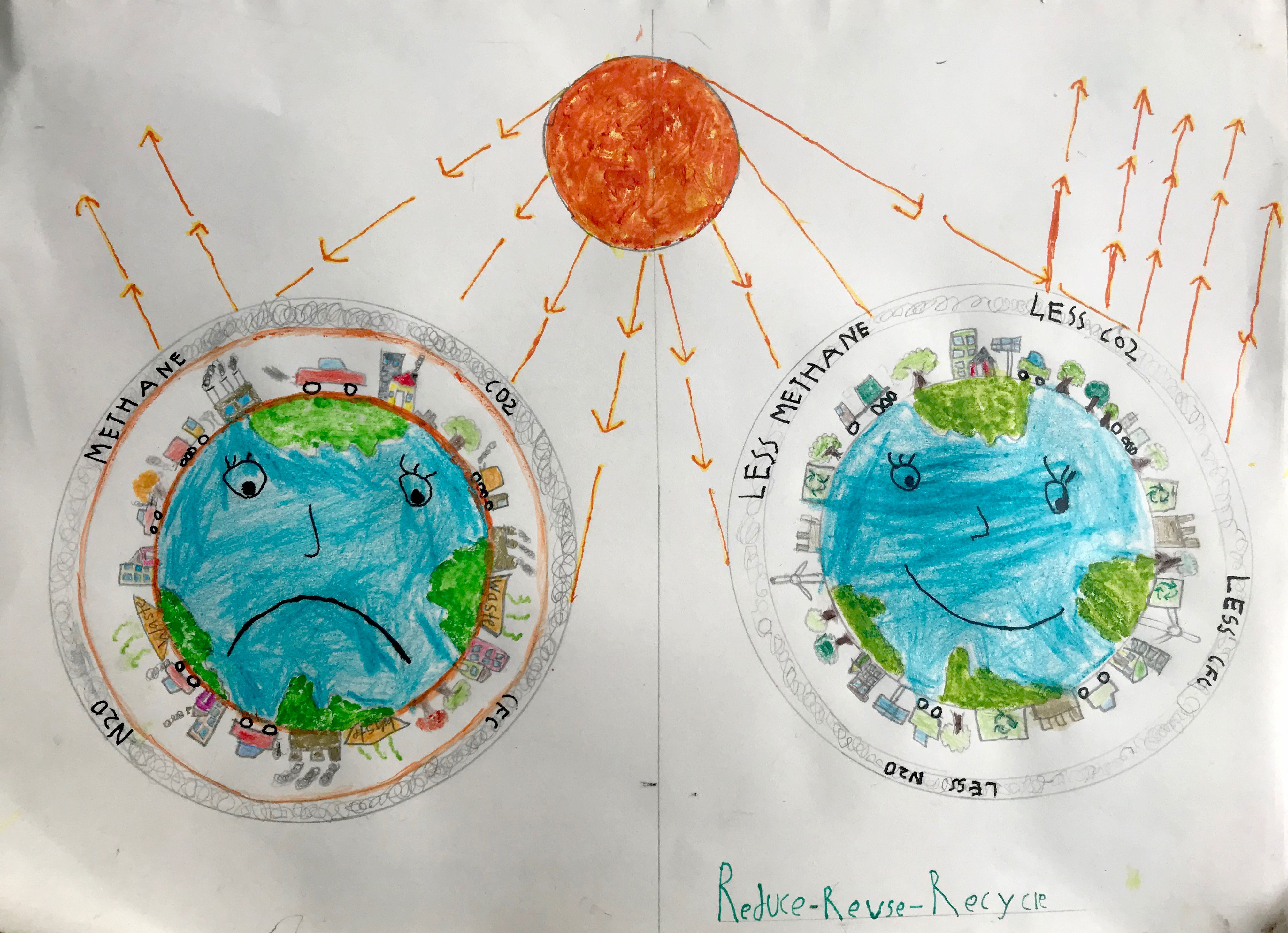 ESA - Space for Kids - Climate change contest winners selected