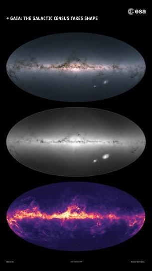 La conformación del censo galáctico