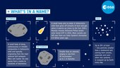 This handy infographic illustrates what's what in the fascinating world of space rocks.