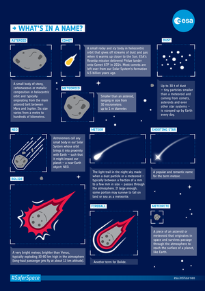 Space rocks infographic: things that go bump in the night