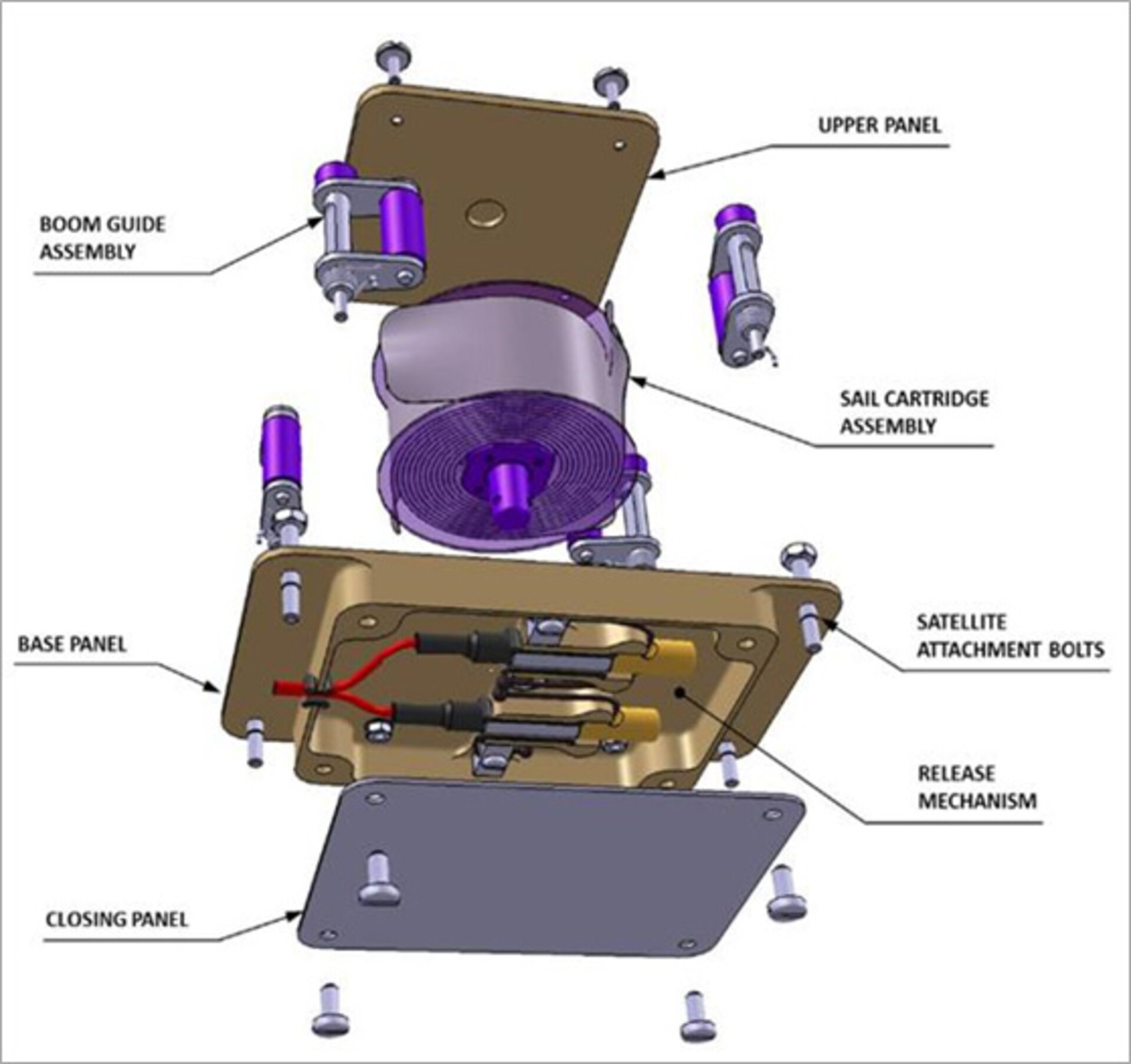 DOM payload, exploded view