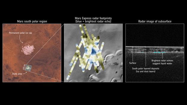 Pod jižním pólem Marsu bylo objeveno jezero s kapalnou vodou