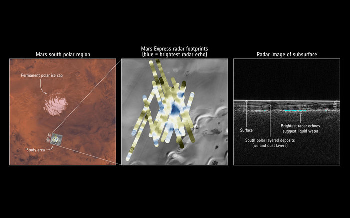 Mars Express - Mission en orbite martienne - Page 6 Mars_Express_detects_water_buried_under_the_south_pole_of_Mars_node_full_image_2