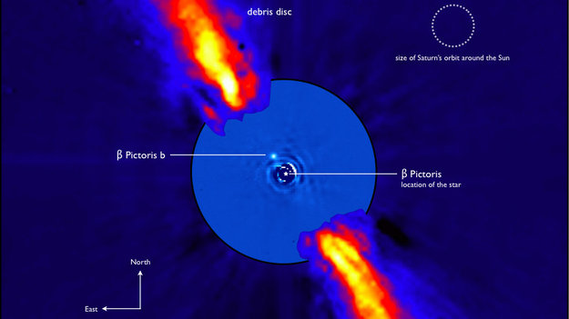 Beta Pictoris system