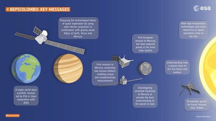 BepiColombo key messages