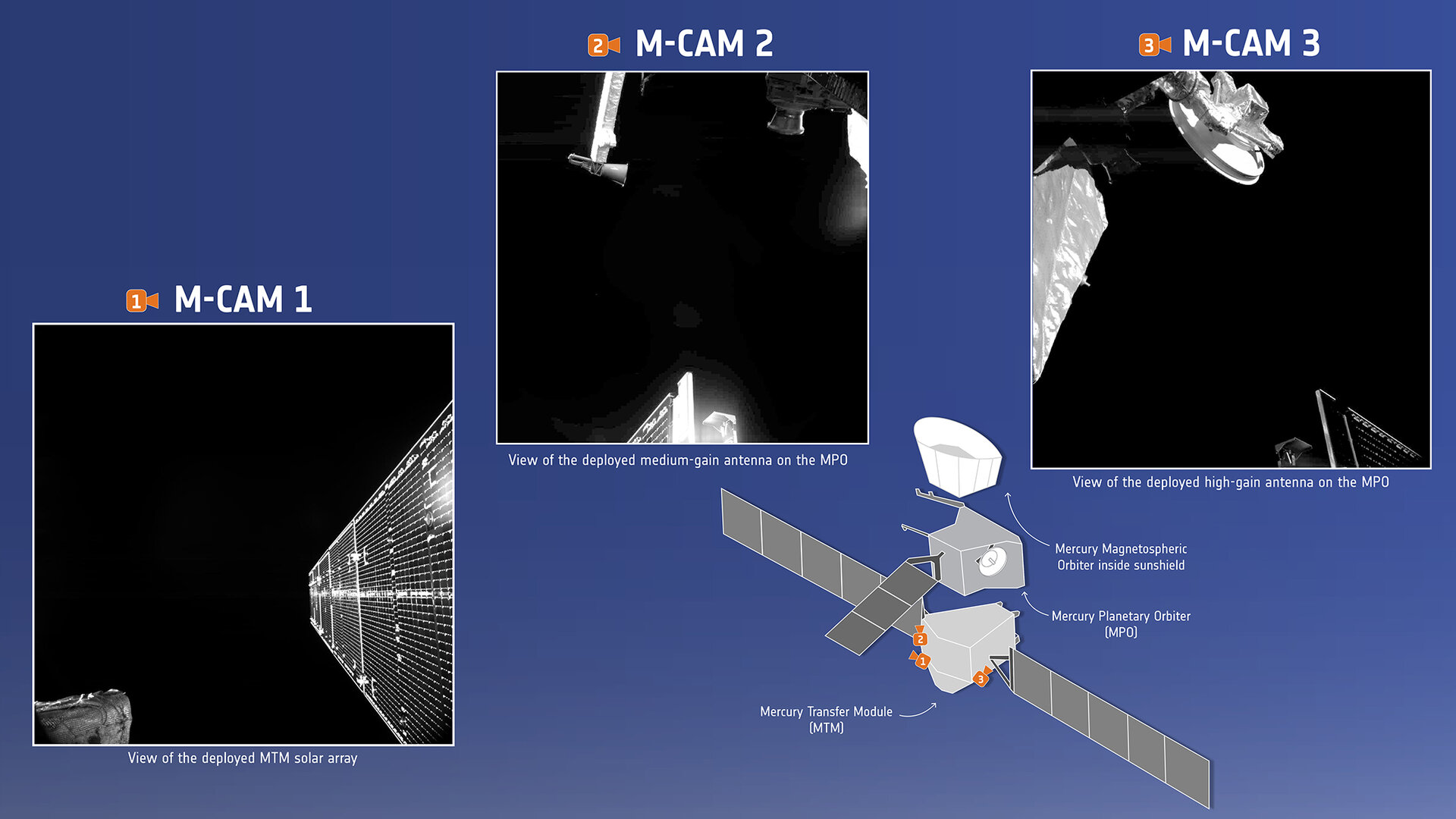 BepiColombo's first images from space