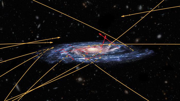 Mléčná dráha, hvězdy zvenčí
