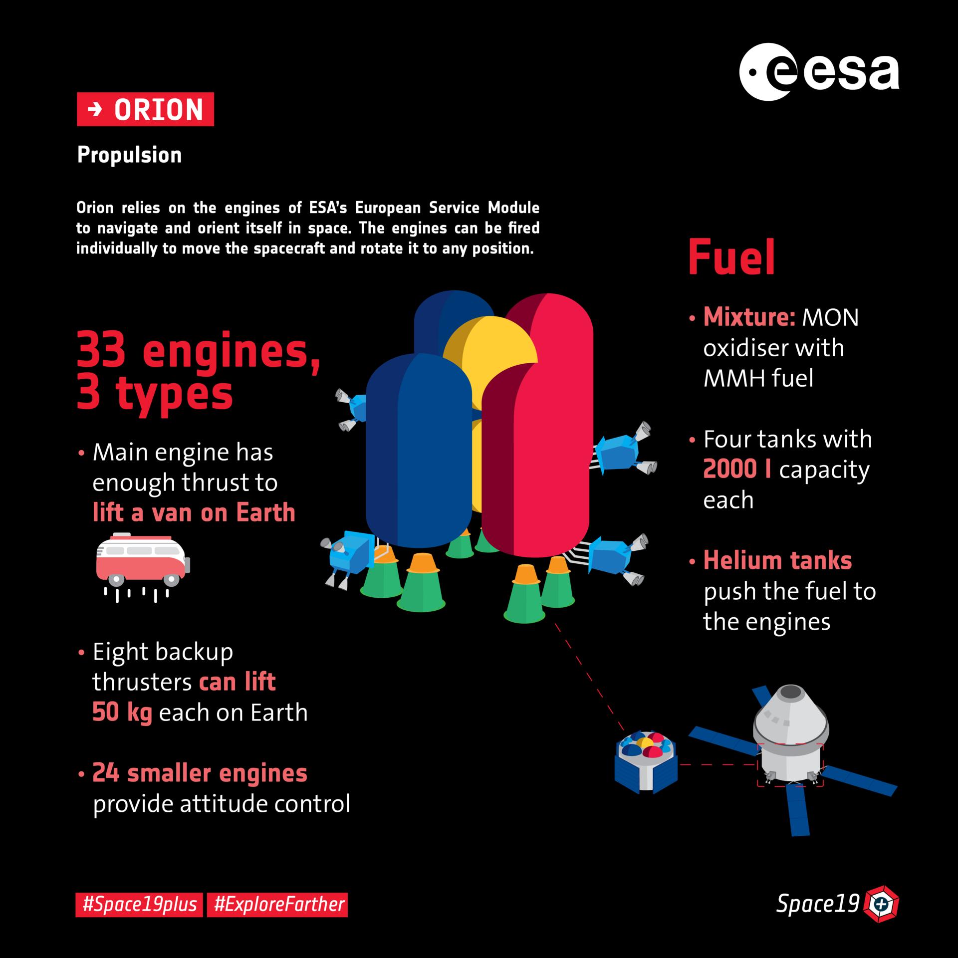 Orion's propulsion