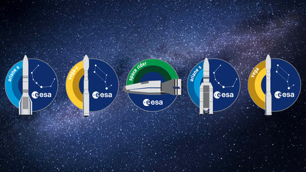 Europe's rockets in the ESAshop